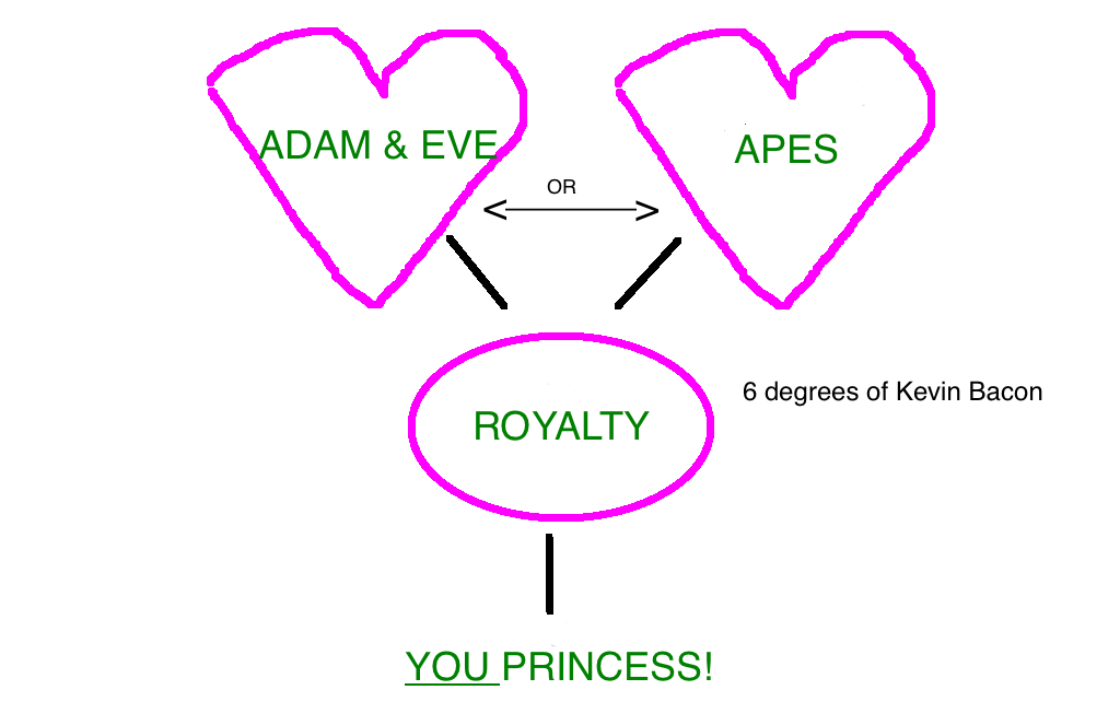 You are Related to Royalty, and Why It Matters